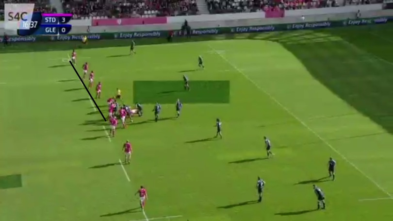 Stade Analysis 3 2
