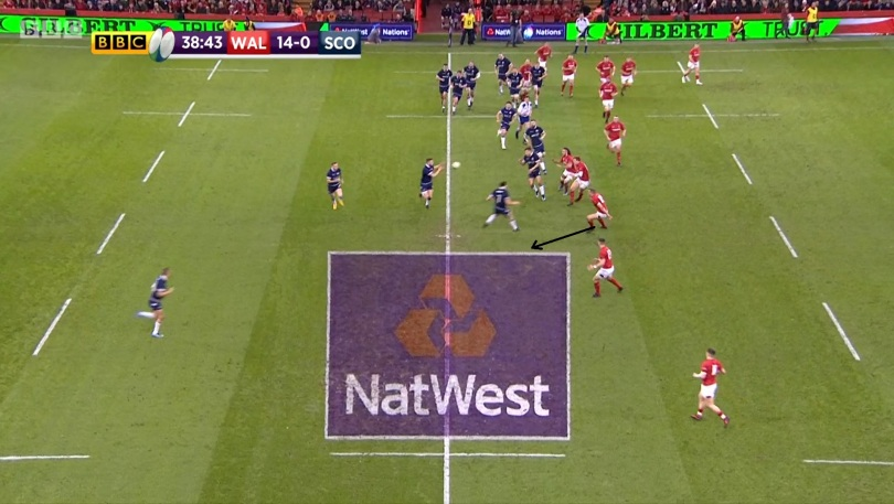 Scotland defence 13 1