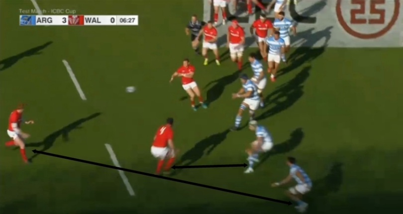 Argentina analysis Patchell 1