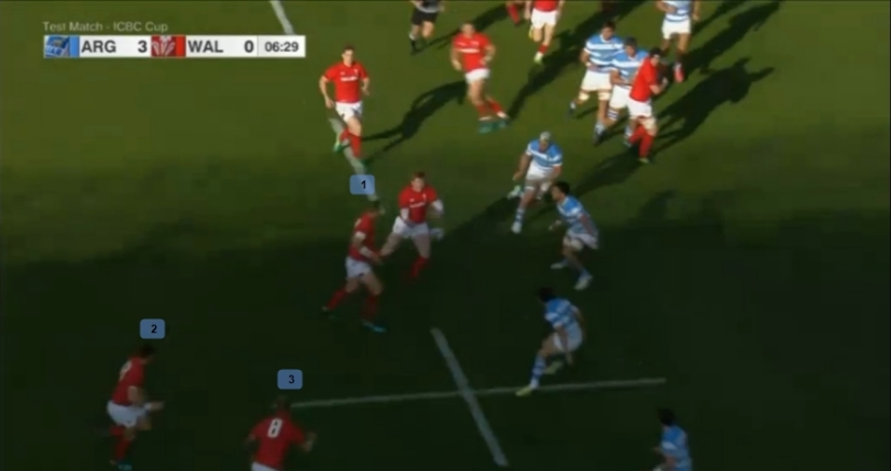 Argentina analysis Patchell 2