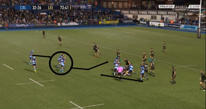 Leinster rd 1 analysis 5