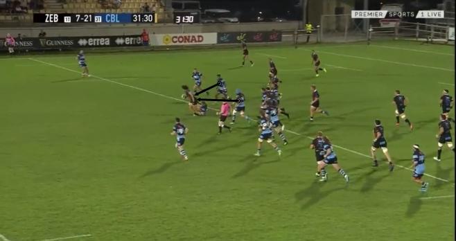 Munster H analysis 10