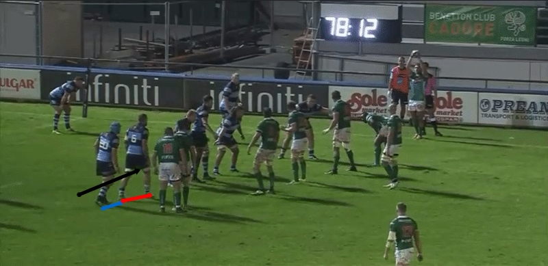 Lineout maul analysis 83