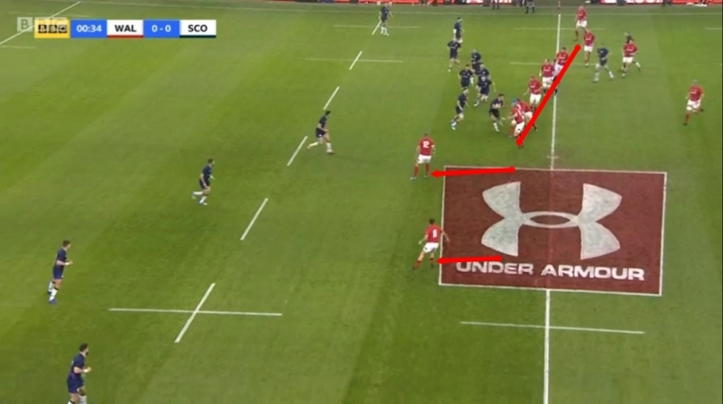 Wales kick analysis 1