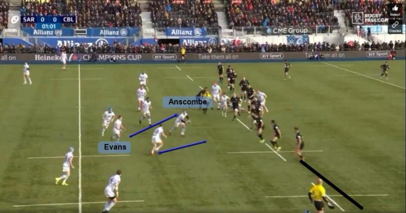 Anscombe Evans analysis 1 2