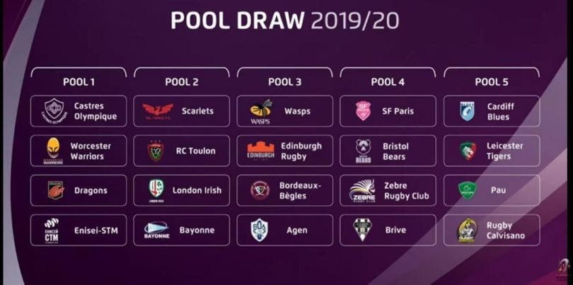 Challenge Cup Pools 2019-20