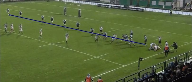 Benetton defence analysis 2 1 img